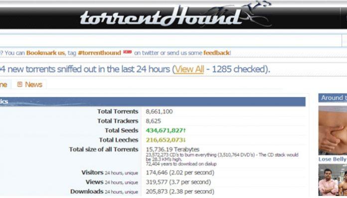 Kickass torrents alternatives: P2P downloads are still very much